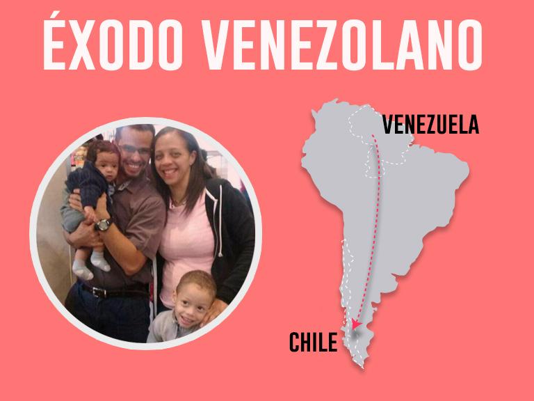exodo_venezolano